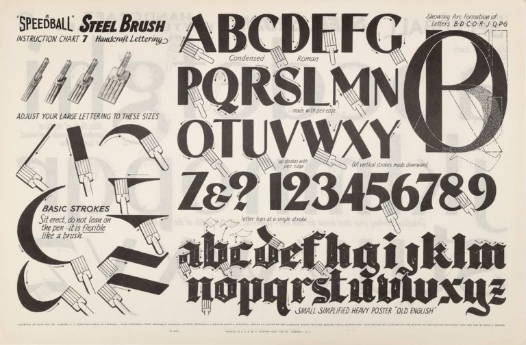 Speedball Lettering Charts Nos. 7 & 8. Ross F. George.