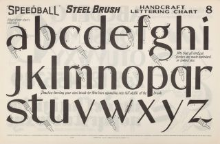 Speedball Lettering Charts Nos. 7 & 8