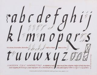 Type Specimen Poster: Modern Italic Handwriting, Lowercase